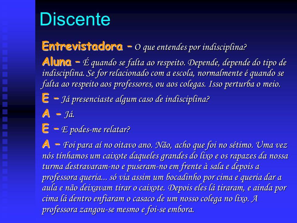 Discente Entrevistadora – O que entendes por indisciplina