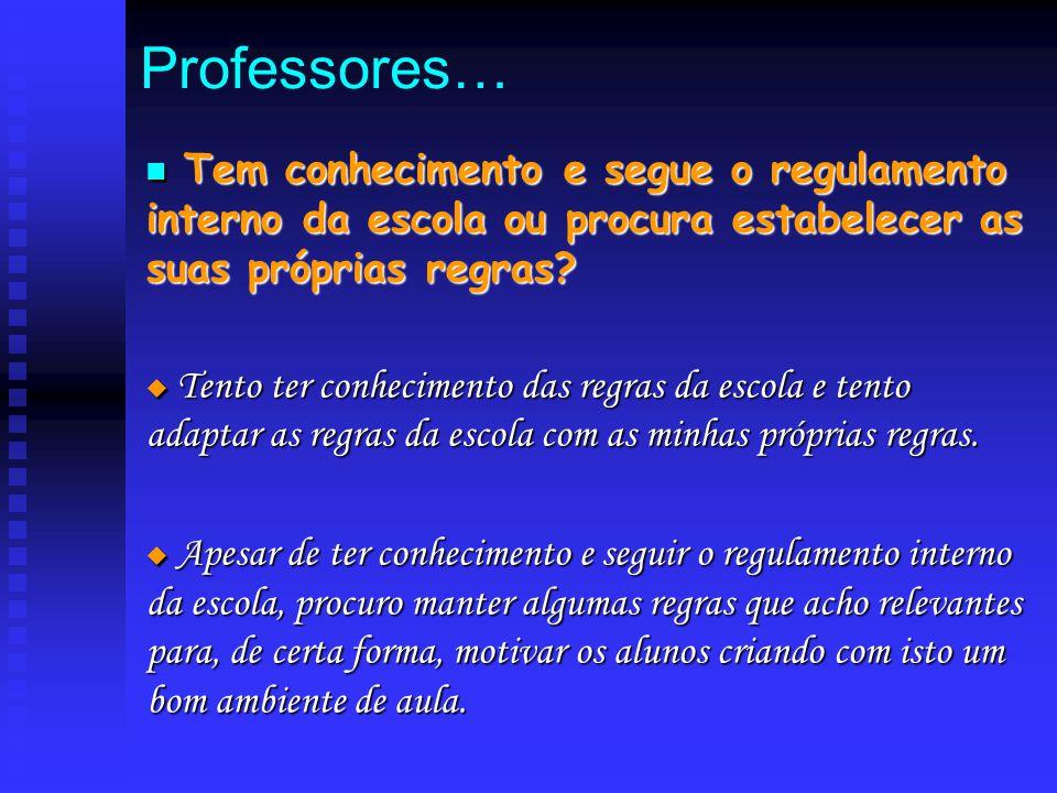 Professores… Tem conhecimento e segue o regulamento interno da escola ou procura estabelecer as suas próprias regras