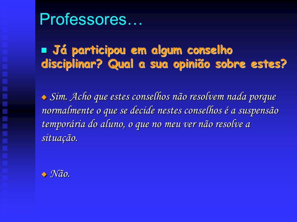 Professores… Já participou em algum conselho disciplinar Qual a sua opinião sobre estes