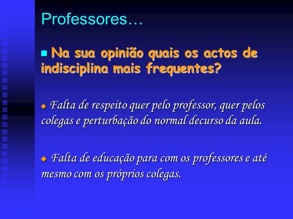 Professores… Na sua opinião quais os actos de indisciplina mais frequentes