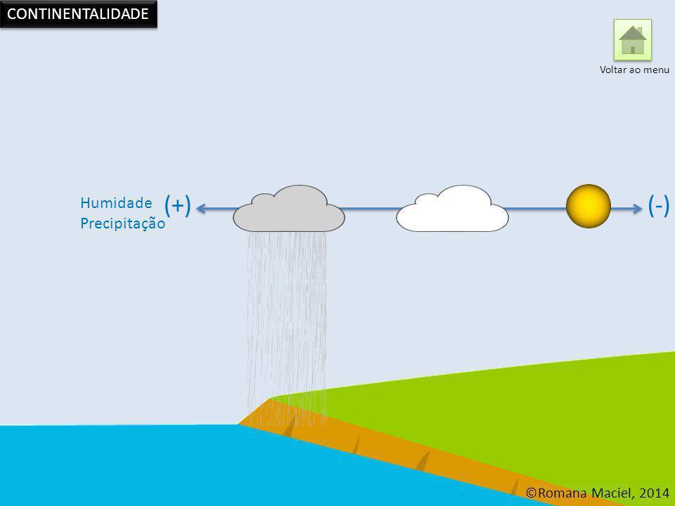 (-) (+) CONTINENTALIDADE Humidade Precipitação ©Romana Maciel, 2014
