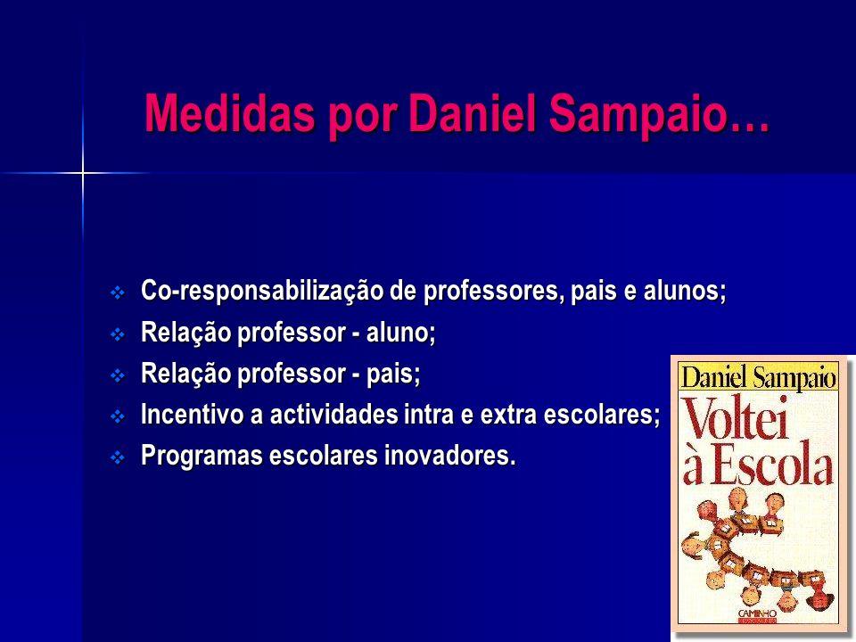 Medidas por Daniel Sampaio…
