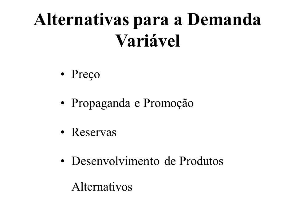 Alternativas para a Demanda Variável