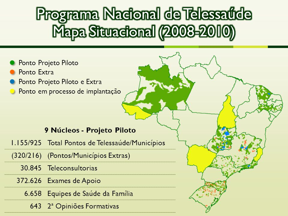 Programa Nacional de Telessaúde Mapa Situacional (2008-2010)