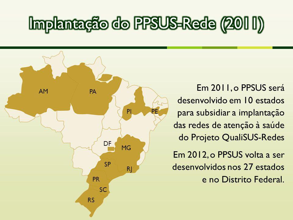Implantação do PPSUS-Rede (2011)
