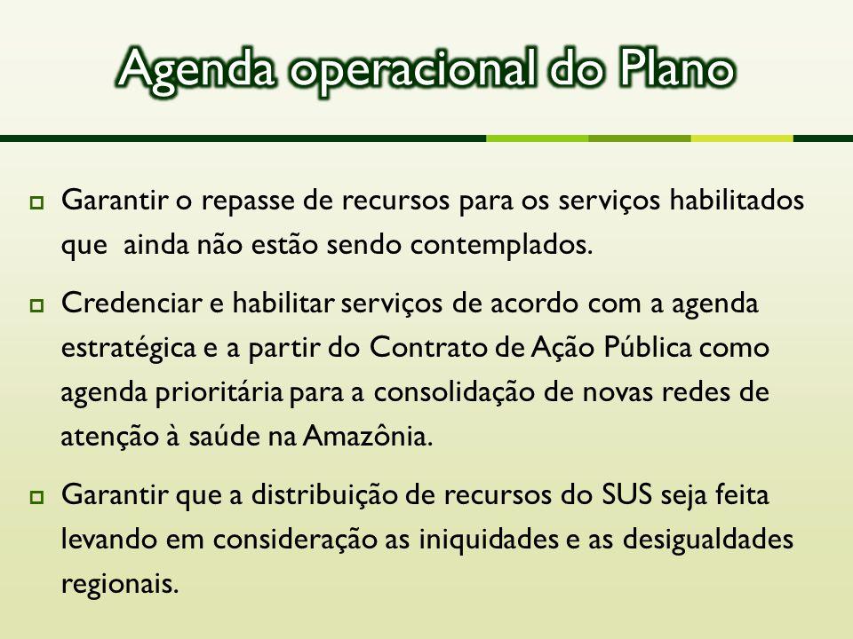 Agenda operacional do Plano