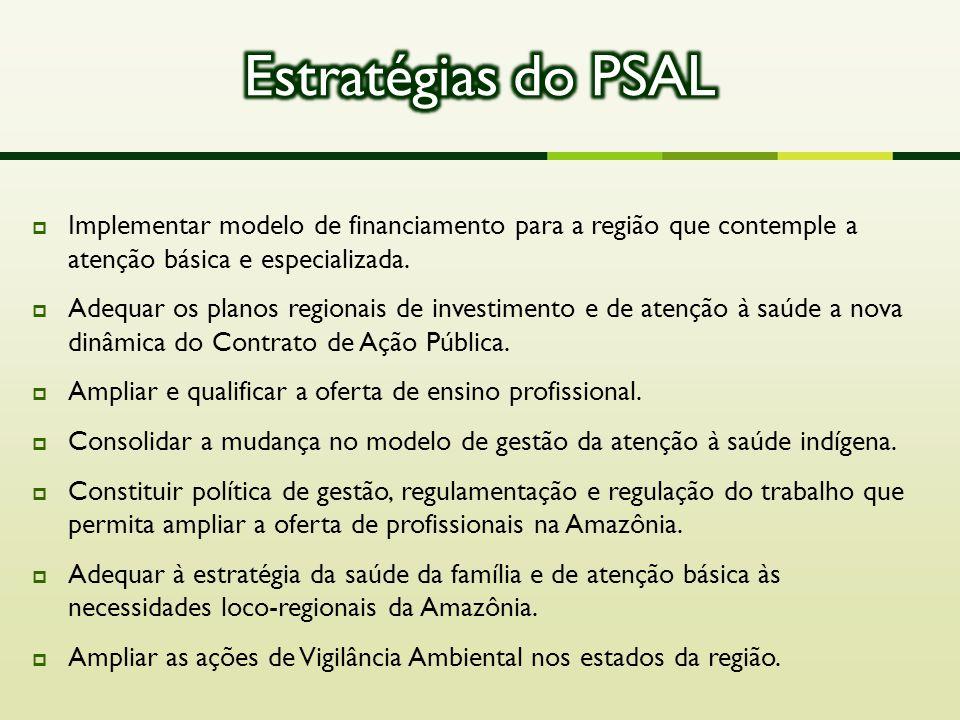 Estratégias do PSAL Implementar modelo de financiamento para a região que contemple a atenção básica e especializada.