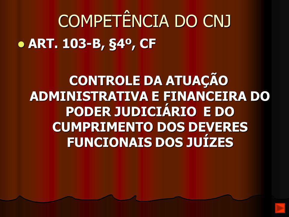 COMPETÊNCIA DO CNJ ART. 103-B, §4º, CF