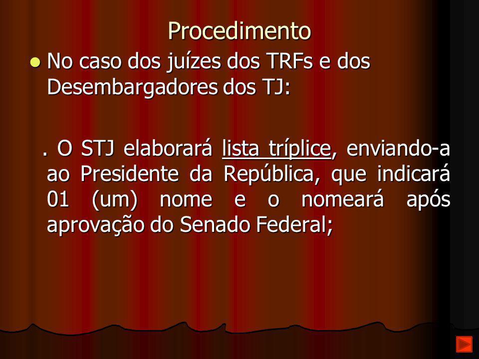 Procedimento No caso dos juízes dos TRFs e dos Desembargadores dos TJ: