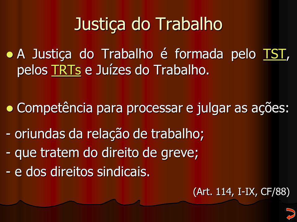 Justiça do Trabalho A Justiça do Trabalho é formada pelo TST, pelos TRTs e Juízes do Trabalho. Competência para processar e julgar as ações: