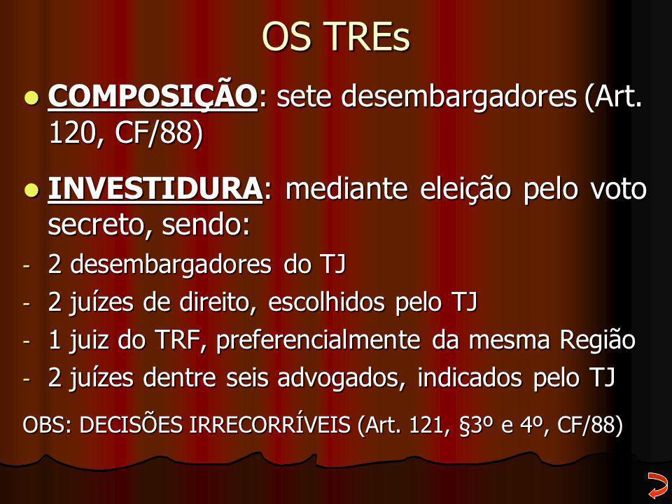 OS TREs COMPOSIÇÃO: sete desembargadores (Art. 120, CF/88)