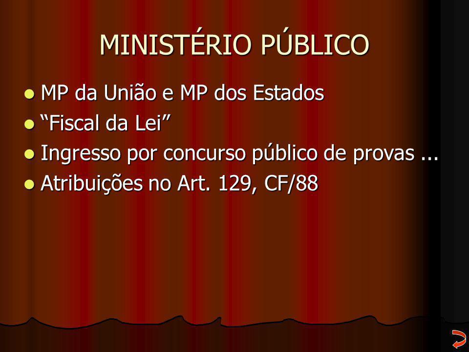 MINISTÉRIO PÚBLICO MP da União e MP dos Estados Fiscal da Lei