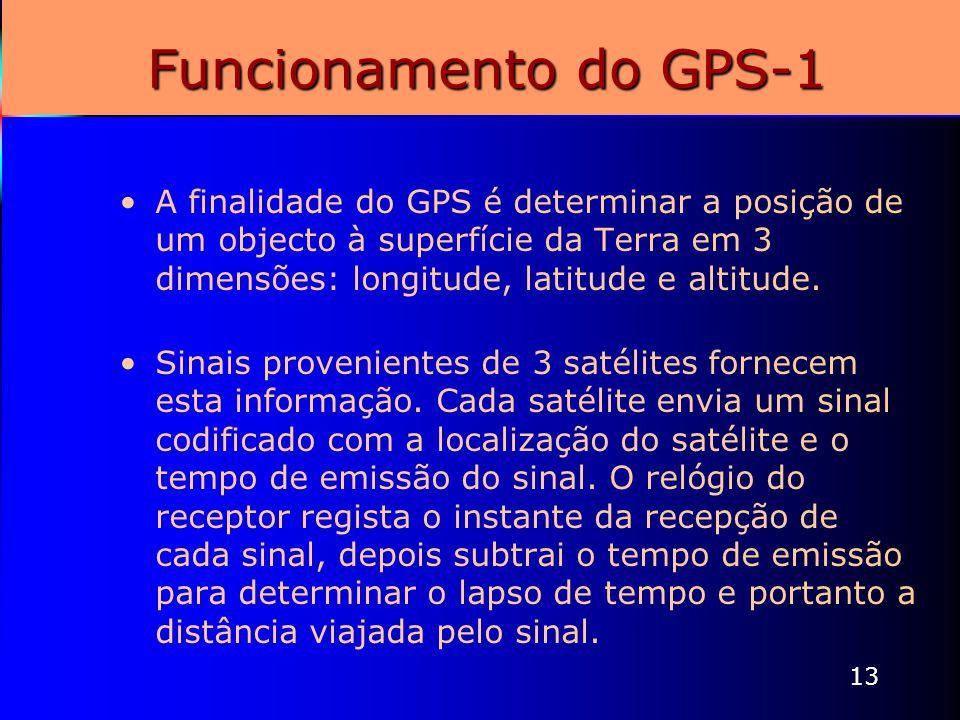 Funcionamento do GPS-1 A finalidade do GPS é determinar a posição de um objecto à superfície da Terra em 3 dimensões: longitude, latitude e altitude.