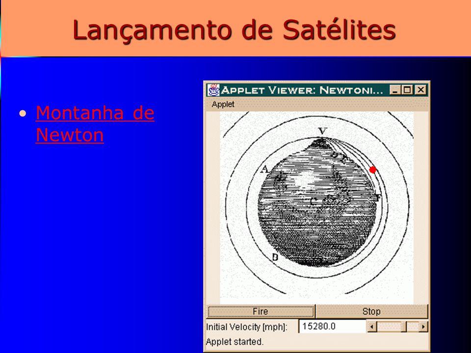 Lançamento de Satélites