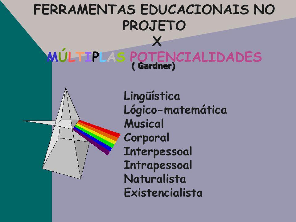 FERRAMENTAS EDUCACIONAIS NO PROJETO X MÚLTIPLAS POTENCIALIDADES