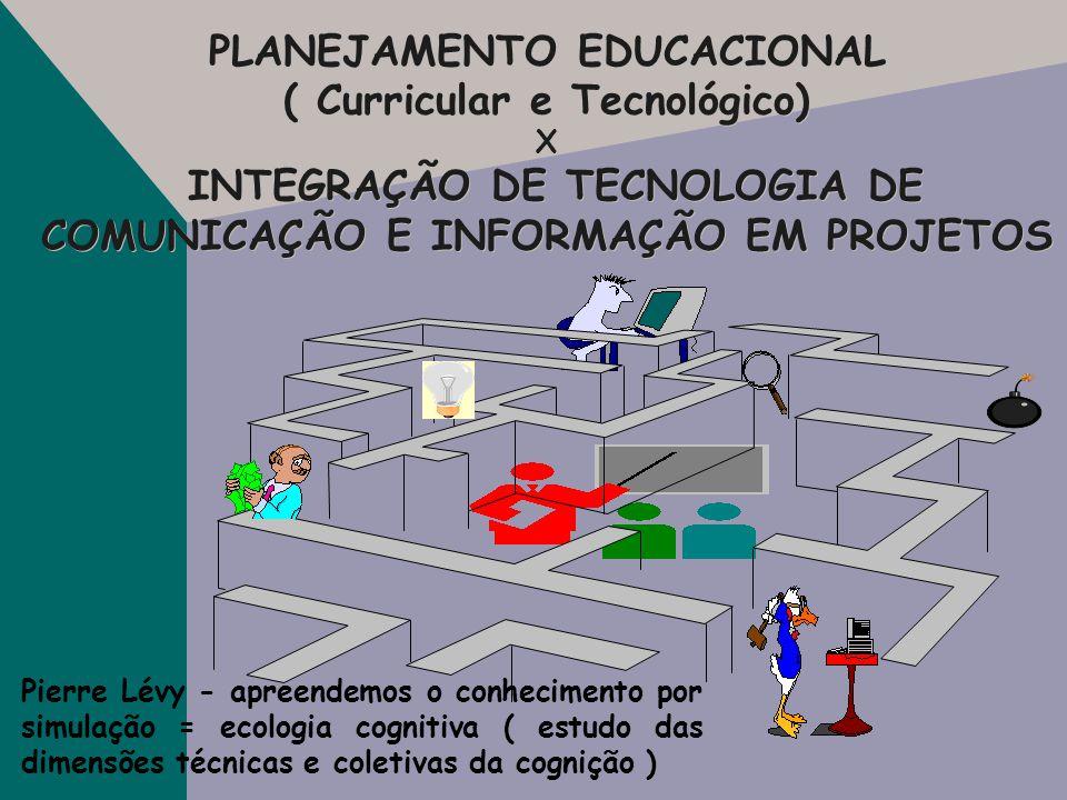 PLANEJAMENTO EDUCACIONAL ( Curricular e Tecnológico) X INTEGRAÇÃO DE TECNOLOGIA DE COMUNICAÇÃO E INFORMAÇÃO EM PROJETOS