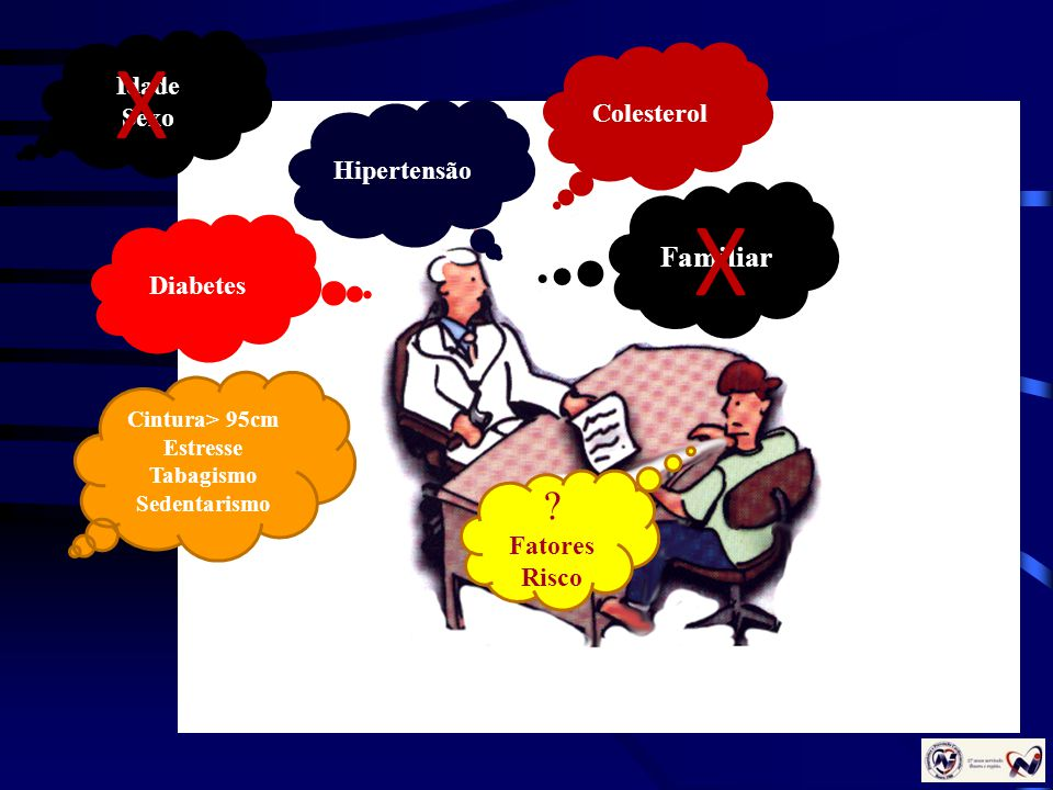X X Familiar Idade Sexo Colesterol Hipertensão Diabetes