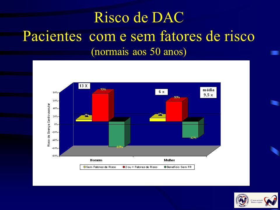 Risco de DAC Pacientes com e sem fatores de risco (normais aos 50 anos)