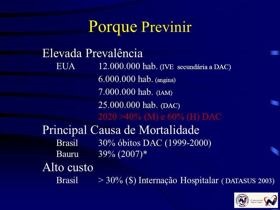 Porque Previnir Elevada Prevalência Principal Causa de Mortalidade
