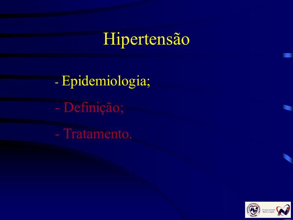 Hipertensão Epidemiologia; Definição; Tratamento.
