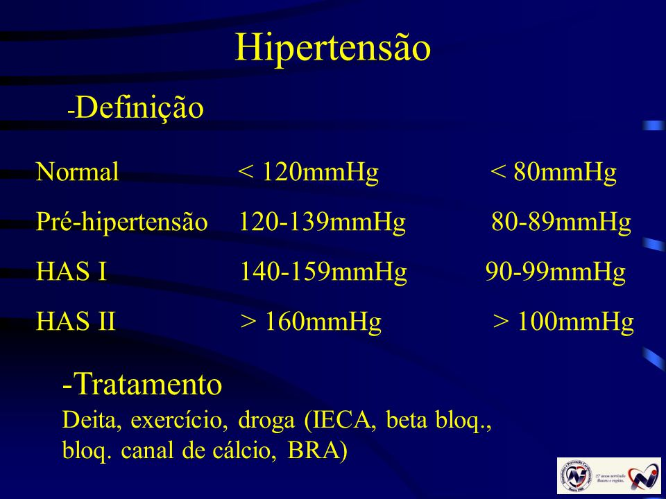Hipertensão -Tratamento Normal < 120mmHg < 80mmHg