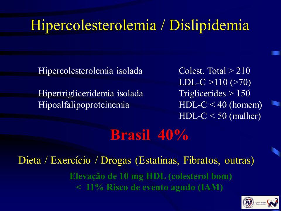 Hipercolesterolemia / Dislipidemia
