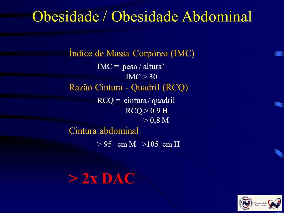 Obesidade / Obesidade Abdominal
