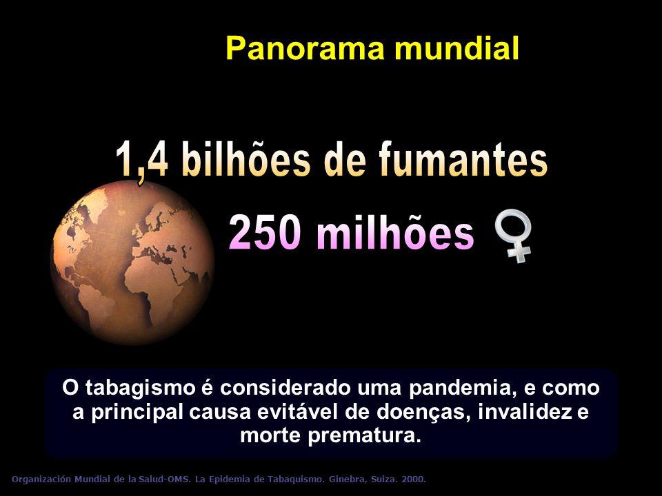 Panorama mundial 1,4 bilhões de fumantes 250 milhões