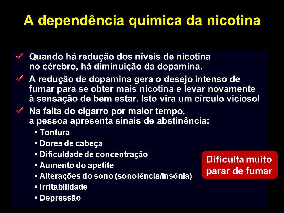 A dependência química da nicotina