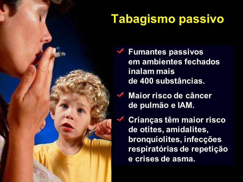 Tabagismo passivo Fumantes passivos em ambientes fechados inalam mais de 400 substâncias.