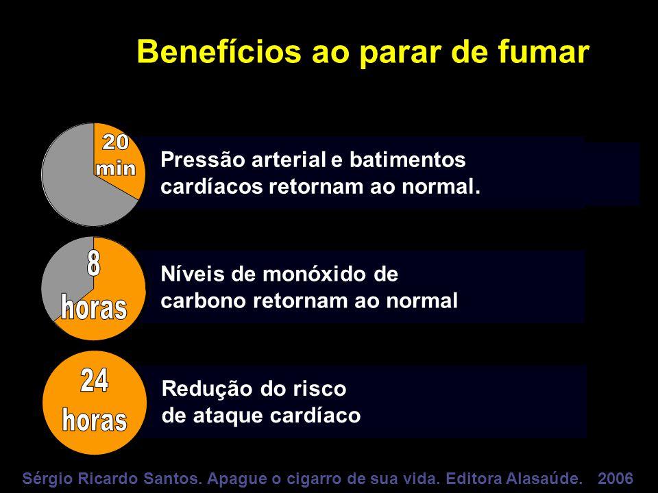 Benefícios ao parar de fumar