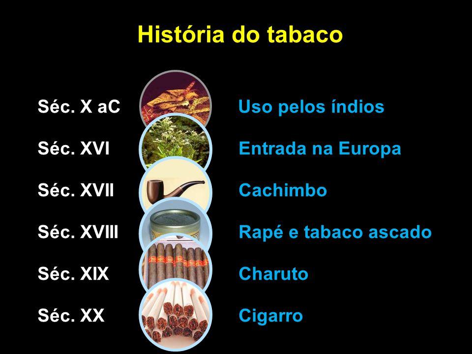 História do tabaco