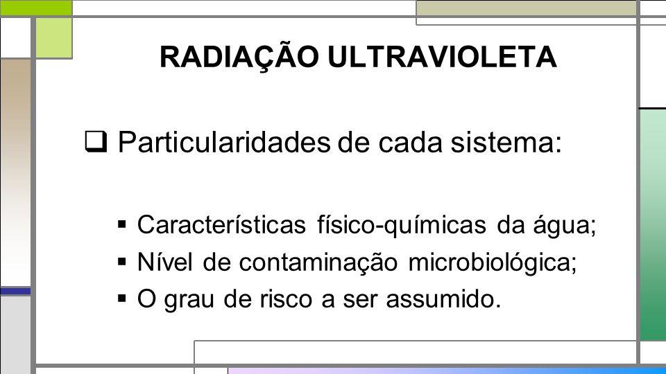 RADIAÇÃO ULTRAVIOLETA