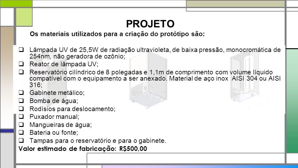 PROJETO Os materiais utilizados para a criação do protótipo são: