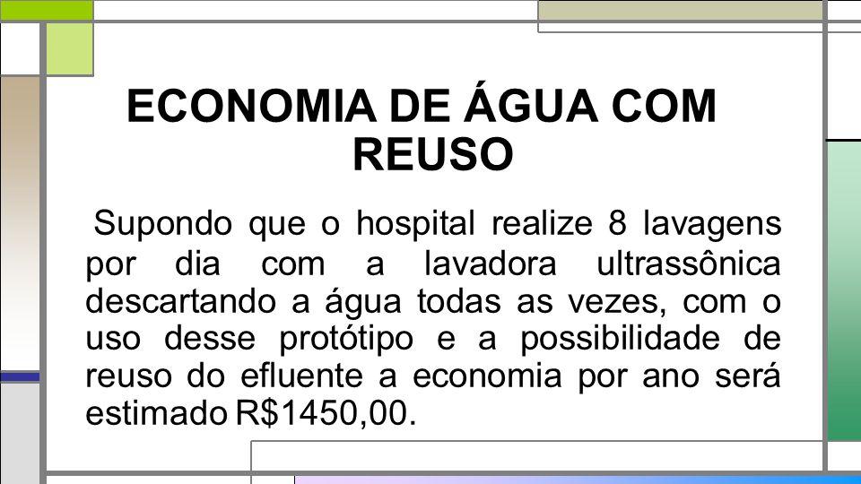 ECONOMIA DE ÁGUA COM REUSO
