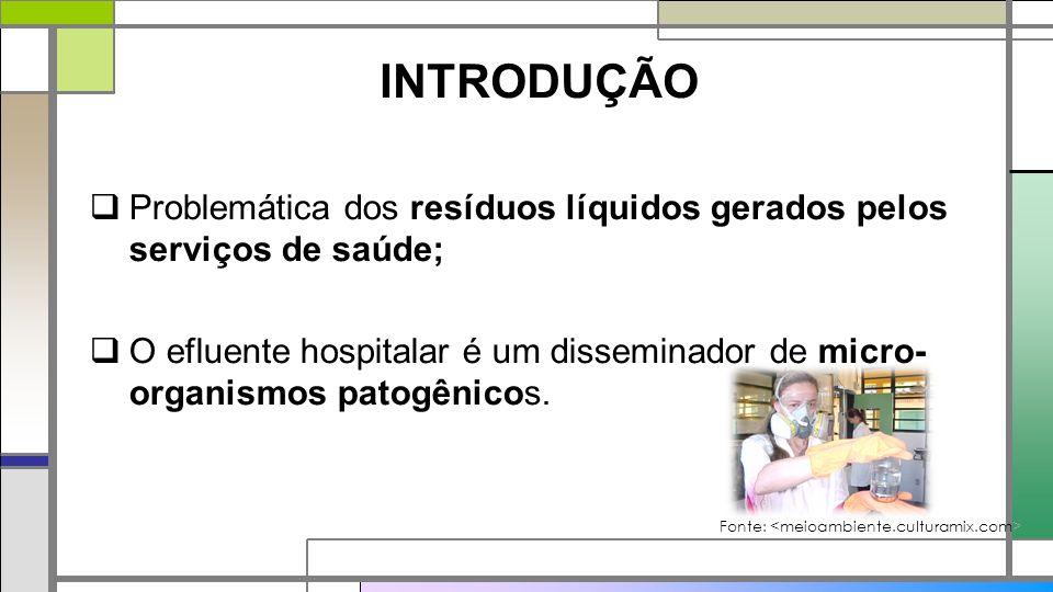 INTRODUÇÃO Problemática dos resíduos líquidos gerados pelos serviços de saúde;