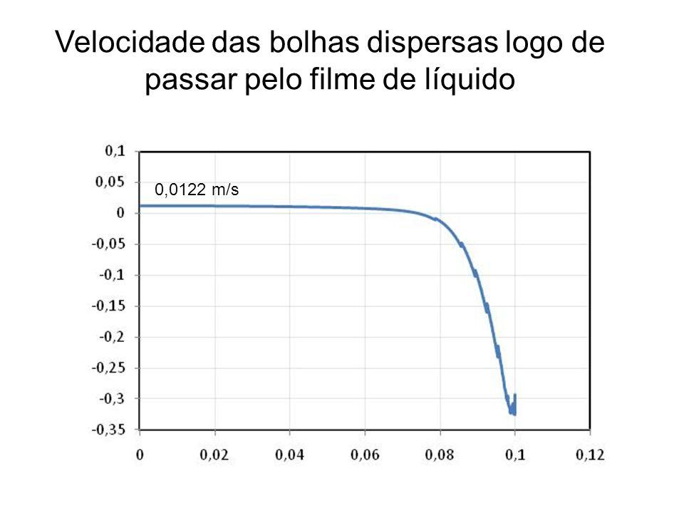 Velocidade das bolhas dispersas logo de passar pelo filme de líquido