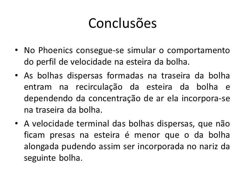 Conclusões No Phoenics consegue-se simular o comportamento do perfil de velocidade na esteira da bolha.