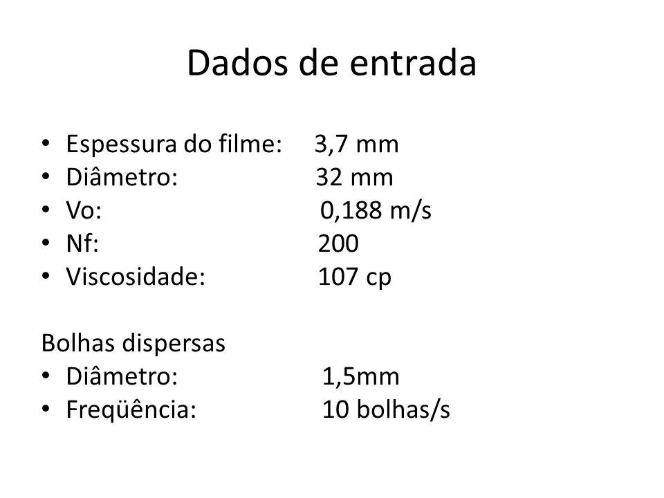 Dados de entrada Espessura do filme: 3,7 mm Diâmetro: 32 mm