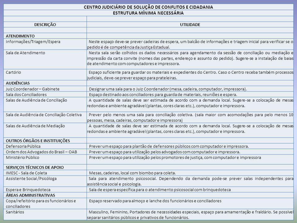 CENTRO JUDICIÁRIO DE SOLUÇÃO DE CONFLITOS E CIDADANIA