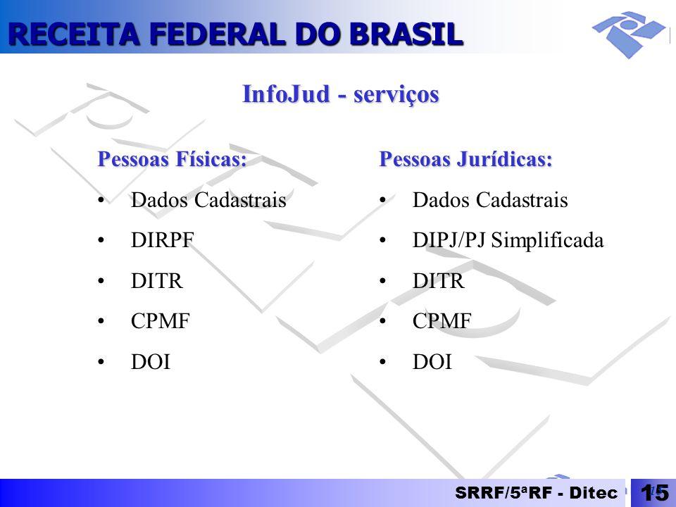 InfoJud - serviços Pessoas Físicas: Dados Cadastrais DIRPF DITR CPMF