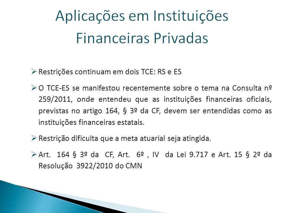 Aplicações em Instituições Financeiras Privadas
