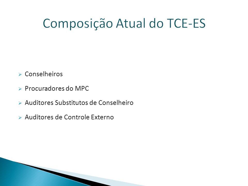Composição Atual do TCE-ES