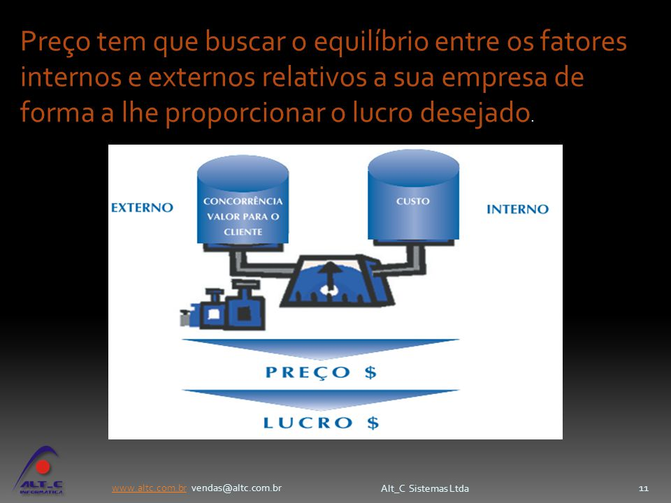 Preço tem que buscar o equilíbrio entre os fatores internos e externos relativos a sua empresa de forma a lhe proporcionar o lucro desejado.