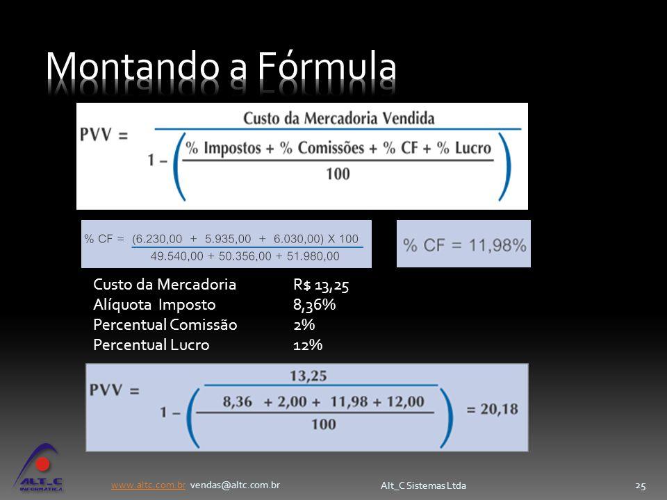 Montando a Fórmula Custo da Mercadoria R$ 13,25 Alíquota Imposto 8,36%