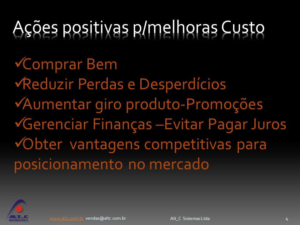 Ações positivas p/melhoras Custo