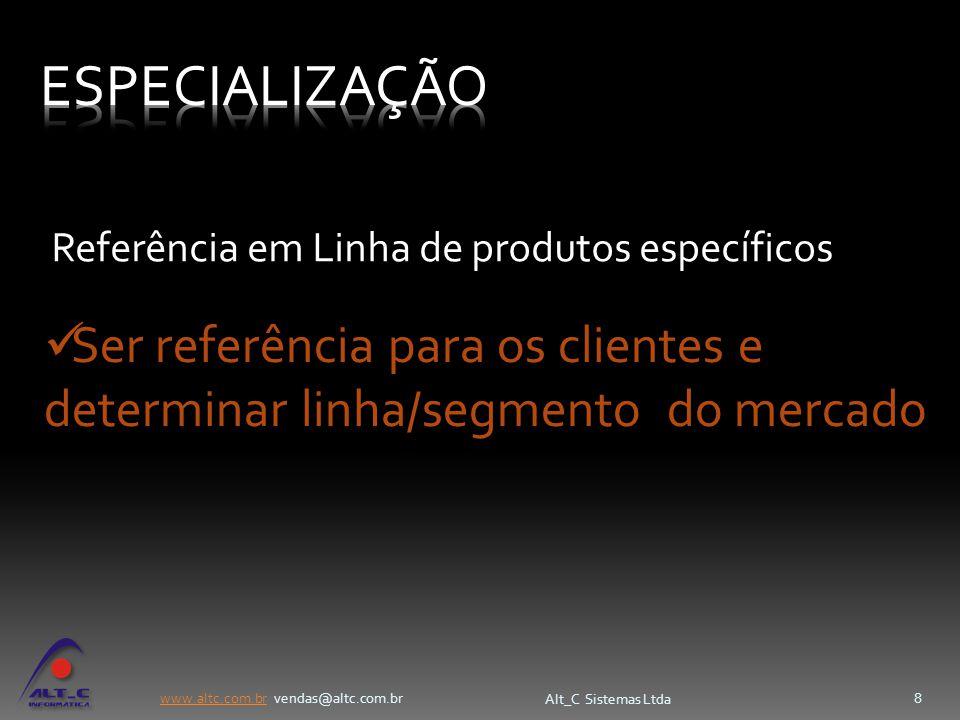 ESPECIALIZAÇÃO Referência em Linha de produtos específicos. Ser referência para os clientes e determinar linha/segmento do mercado.