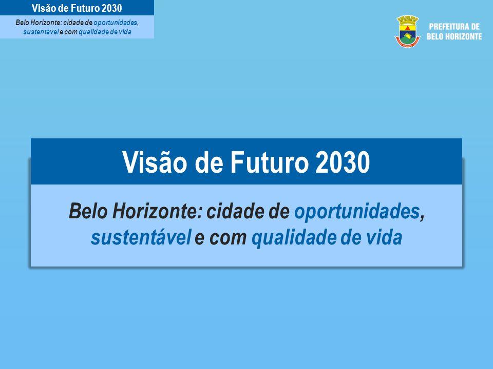 Visão de Futuro 2030 Belo Horizonte: cidade de oportunidades,