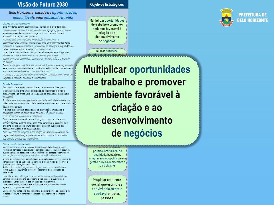 Multiplicar oportunidades de trabalho e promover ambiente favorável à