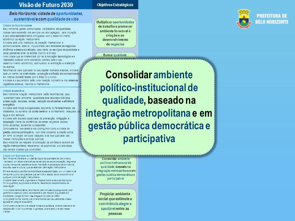 político-institucional de